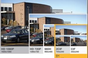 Сравнение форматов HD-TVI, HD-CVI, и AHD видеонаблюдения.
